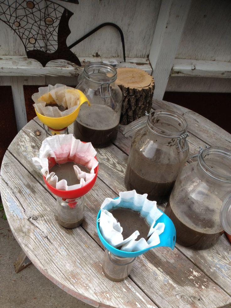 Soil testing science fair ideas pinterest for Soil 7th grade