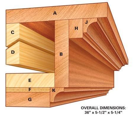 how to build a mantel shelf diy mantels fireplaces. Black Bedroom Furniture Sets. Home Design Ideas