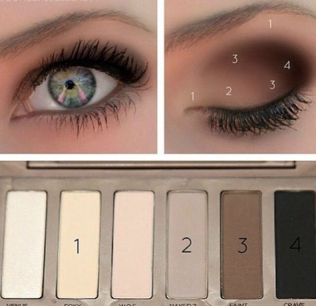 10 Tricks for Applying Eyeshadow for Different Eye Shapes advise