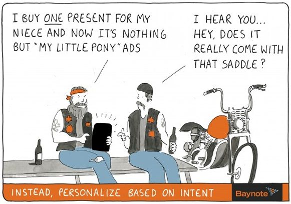 Case studies on advertising management