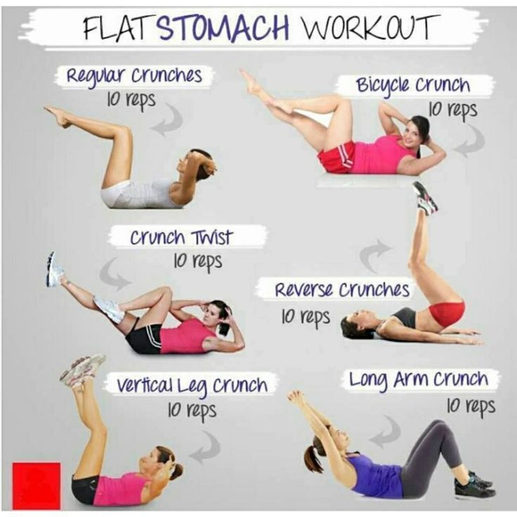 5 Effective Exercises To Get Flat Abs