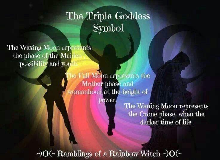 The Triple Goddess Symbol | Wicca Wonder | Pinterest