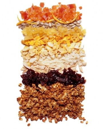 Basic Healthy Granola | Healthy Food | Pinterest