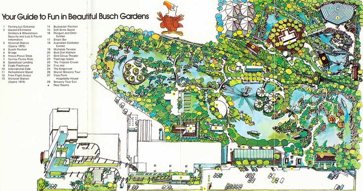 Busch Gardens Los Angeles 1972 Favorite Places