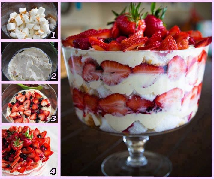 ... .com/2013/04/23/mixed-berry-and-angel-food-trifle-recipe