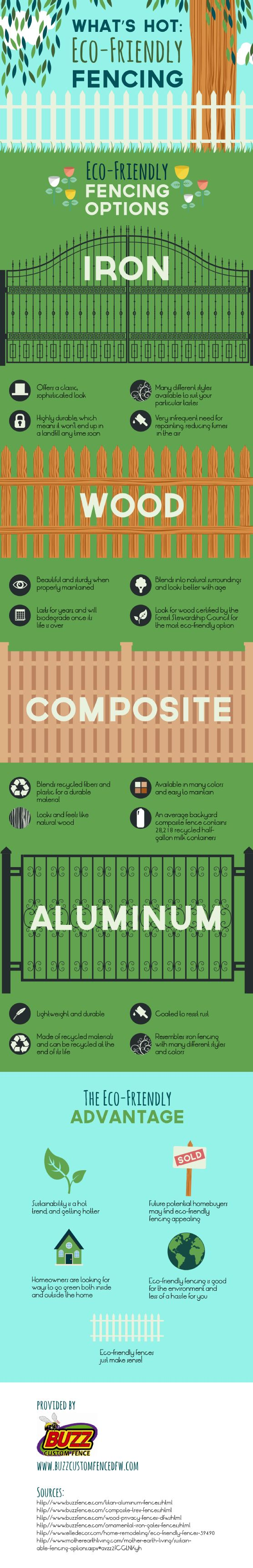 What's Hot: Eco-Friendly Fencing [INFOGRAPHIC] #fencing