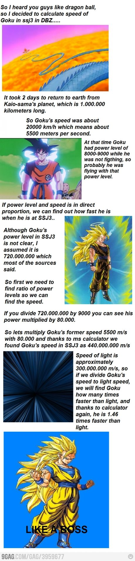 Awesomeness level: Goku