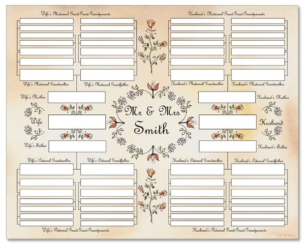 Download This Beautiful Family Tree Chart And Edit With Any Image