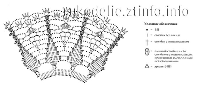 Вязание ворот спицами со схемами и описанием