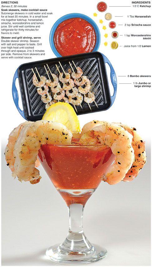 Grilled Shrimp Cocktail | Shrimp | Pinterest