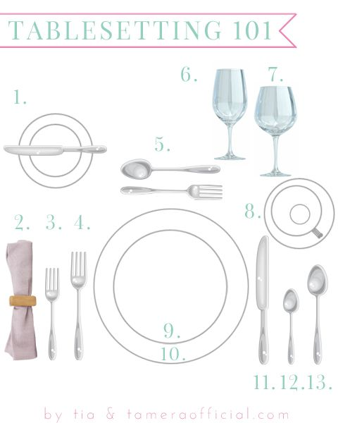 Perfect Table Setting Extraordinary With How Set a Table Setting Pictures