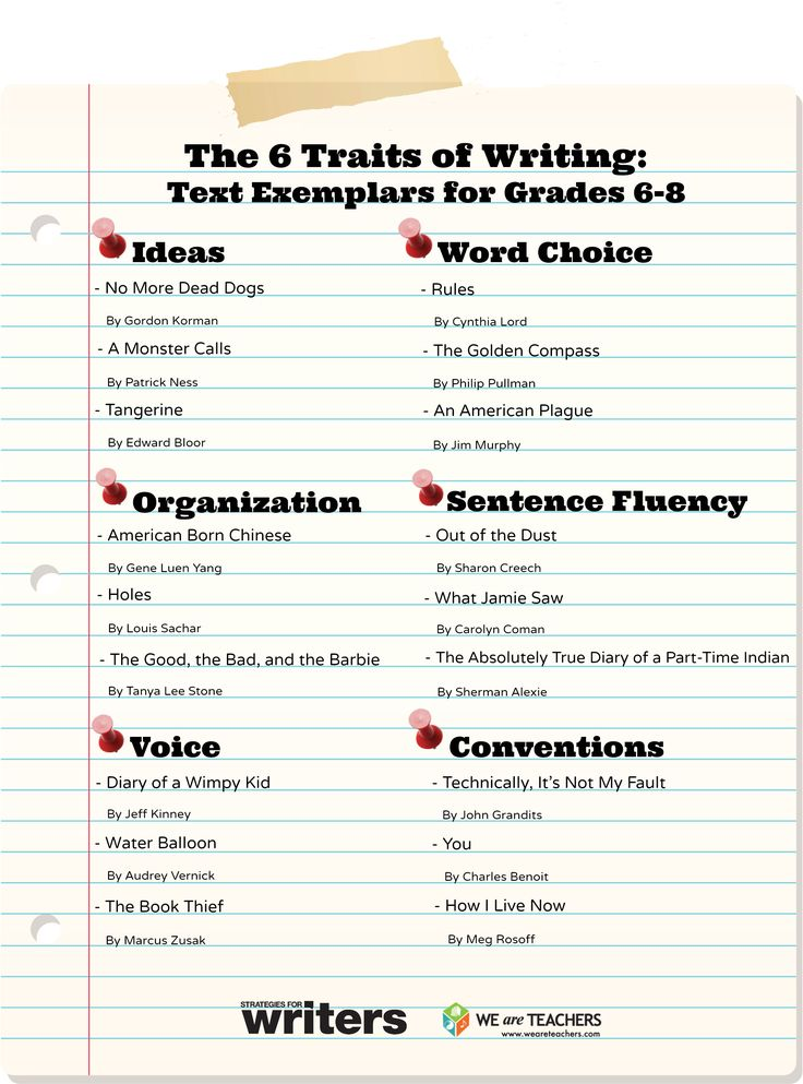 six trait writing One of the 6 +1 traits of writing is ideas this trait incorporates brainstorming and choosing ideas that are specific and original elementary students often have trouble thinking of writing topics.