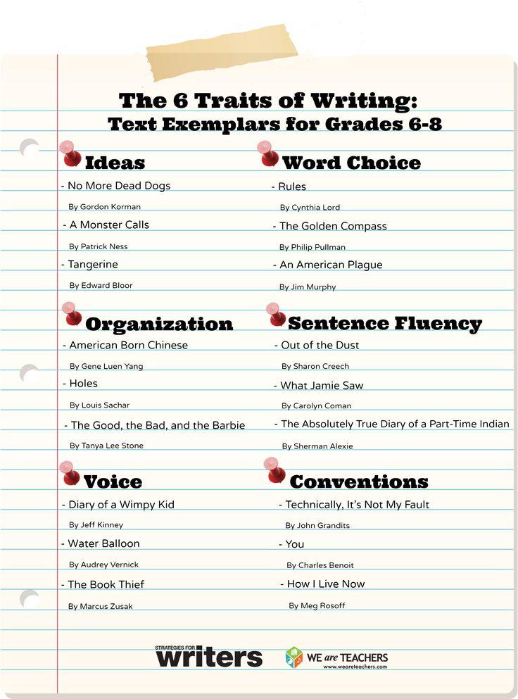 Writing Descriptive Essays about People