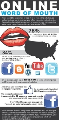 social media optimization tips