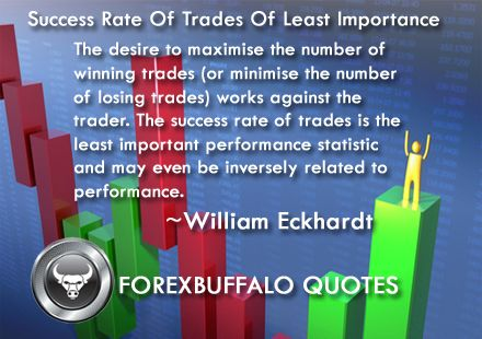 Forex futures market quotes