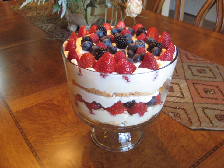 cake or store bought angel food cake. Mix two boxes of white chocolate ...