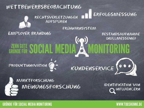 social media monitoring iphone