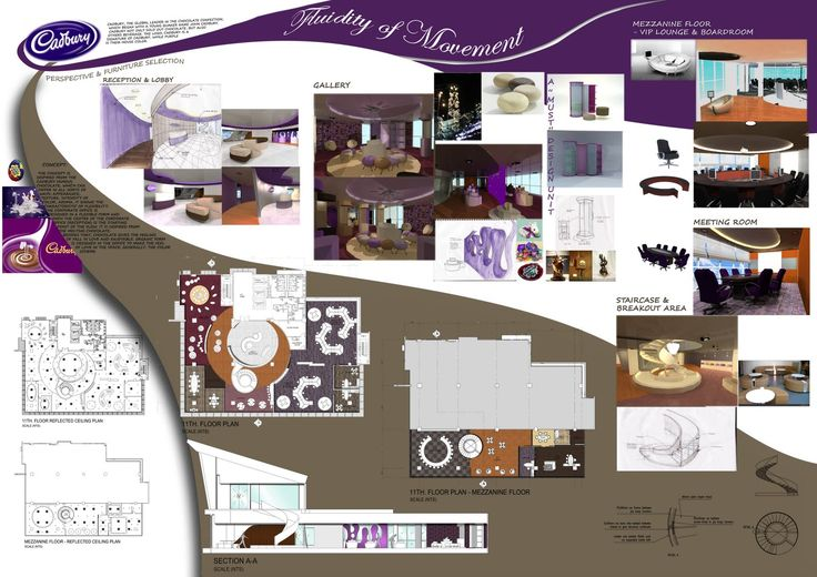 Boards Interior Design On Interior Design Presentation Board Ideas