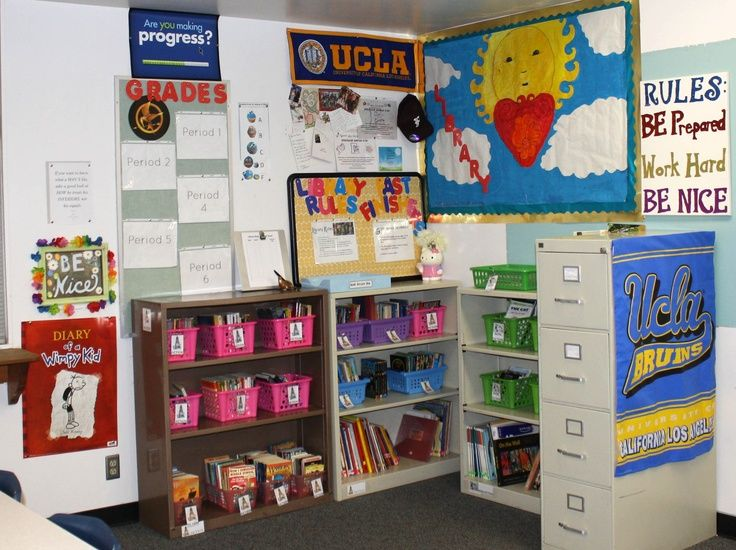 Classroom Organization Ideas Middle School : Pin by karen willis on middle school english pinterest