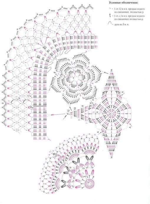 Russian crochet pattern. Crochet Pinterest