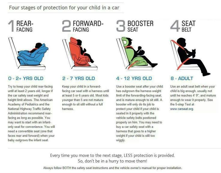Car Seat Laws California For Infants