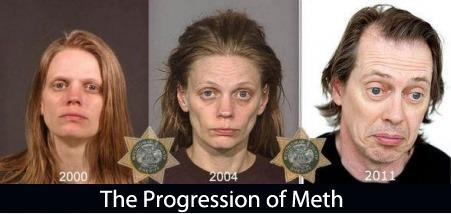 The Progression of Meth