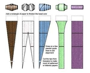 paper bead patterns