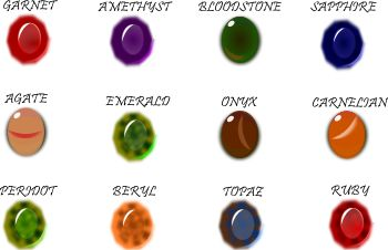 Birthstones and their Meanings | Awesome Stuff! | Pinterest