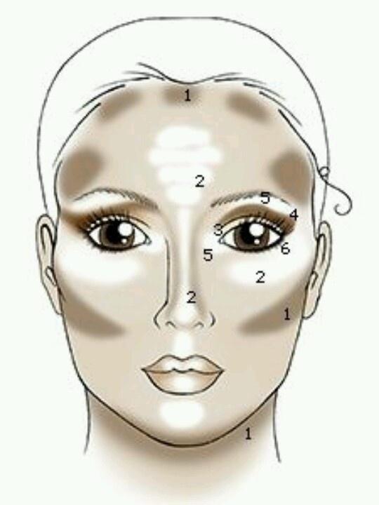 How To Contour Your Face   beauty   Pinterest