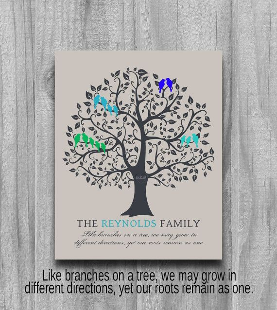 Parents anniversary gift family tree personalized for Family tree gifts personalized