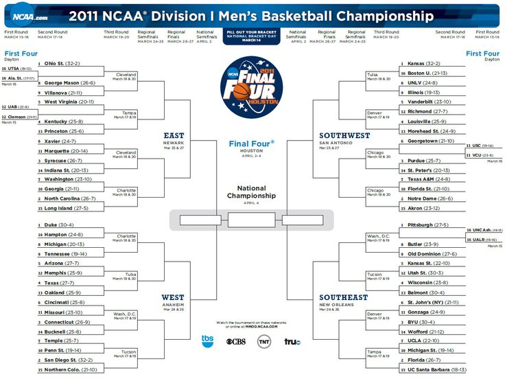 MARCH MADNESS!!! Get your bracket filled | 11:11 | Pinterest