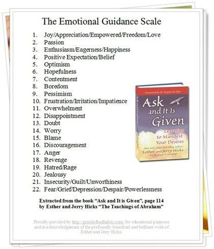abraham hicks emotional guidance scale pdf