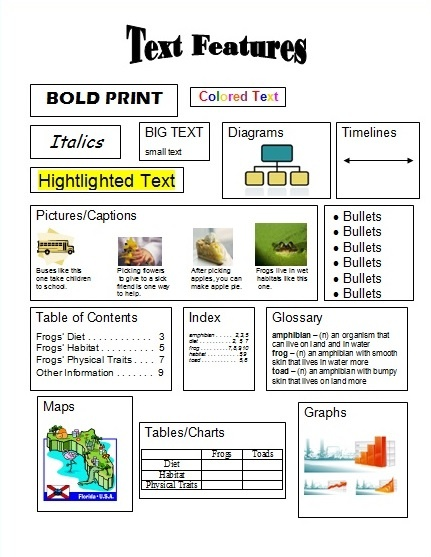 Text Features Printable