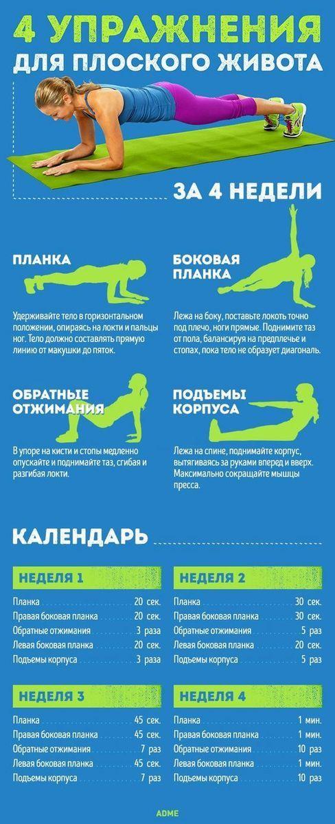 Комплекс упражнений для плоского живота в домашних условиях