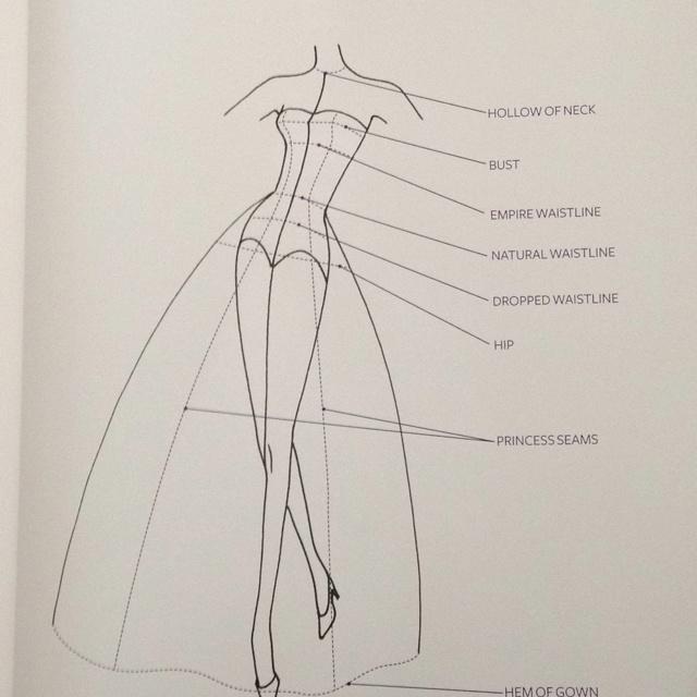 Anatomy Of A Wedding Dress Wedding Dress Pinterest