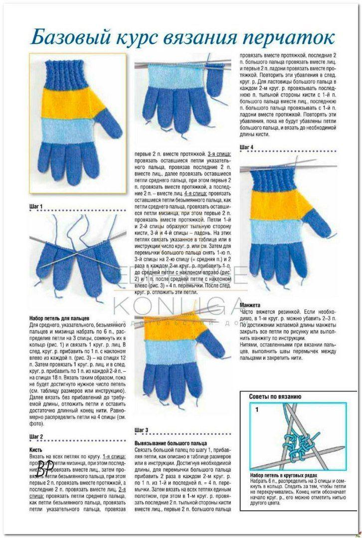 Вязание спицами для перчаток 987