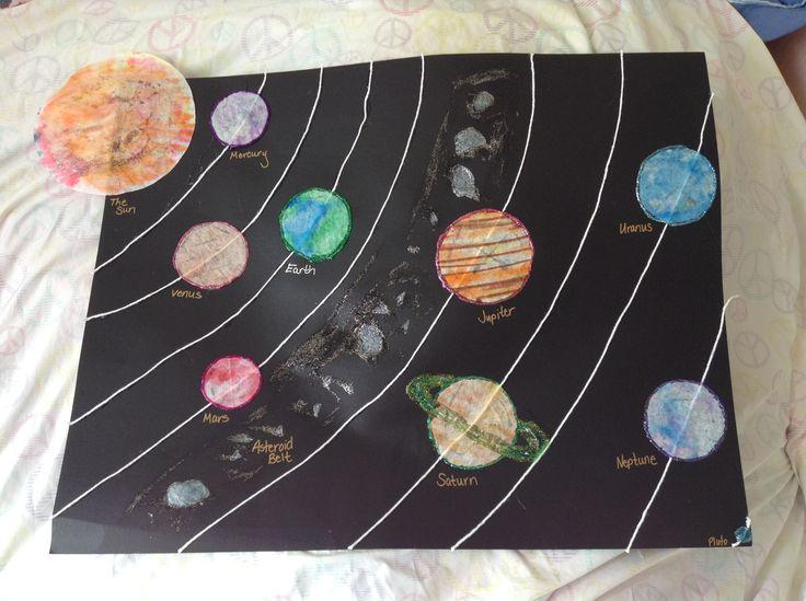 Как сделать макет солнечной системы  фото