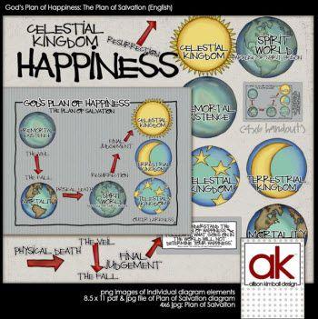 God's Plan of Happiness - Free printable