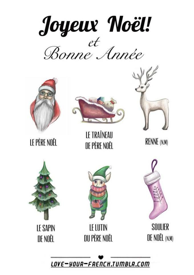 how to write merry christmas in russian language