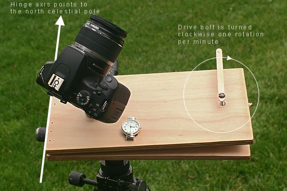 Diy camera star tracker pinterest for Motorized barn door tracker