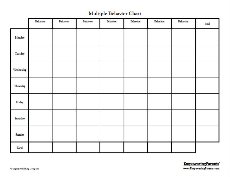 Behavior Chart | Search Results | Calendar 2015