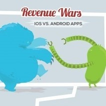 Ios vs android revenue wars information technology amp mobile pi