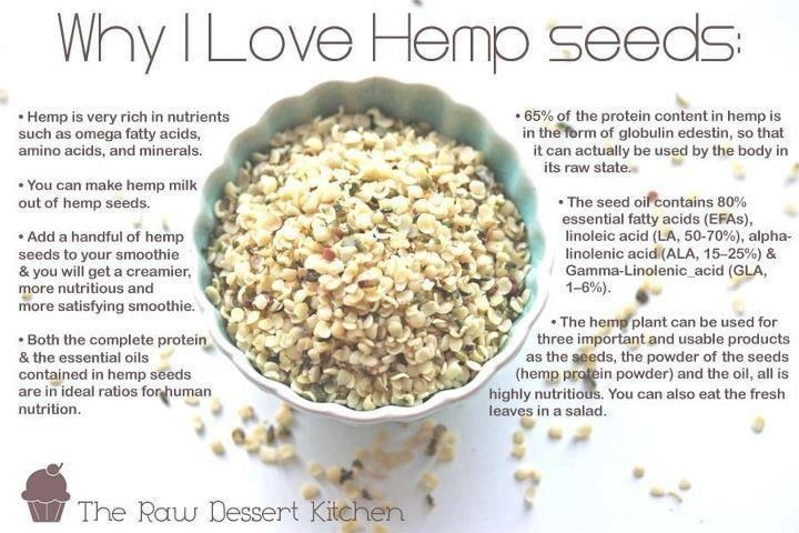 Hemp seeds- my new favorite source of omega fatty acids. I think it tastes like a cross between a walnut and pine nut.