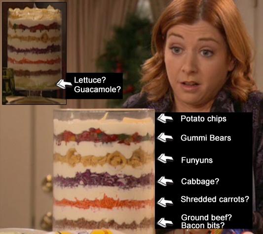 Mrs. Eriksen's Secret Seven Layer Salad Recipe