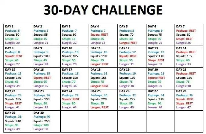 Workout Plans For Men S Weight Loss And Wellness Solutions Eating Plan