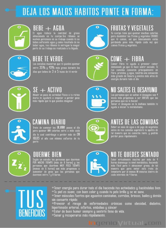 Opta por unos buenos hábitos y ganarás en salud.