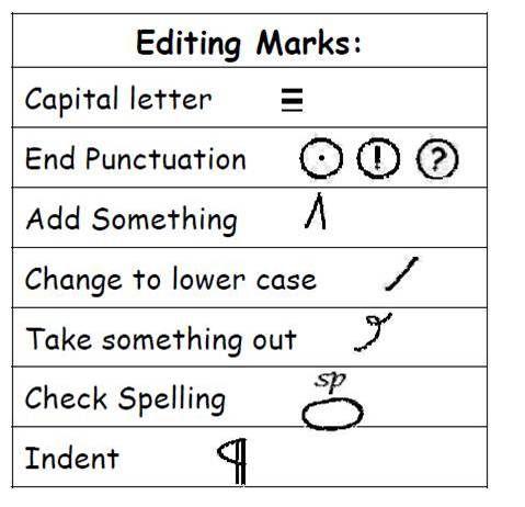 Editing practice online elementary