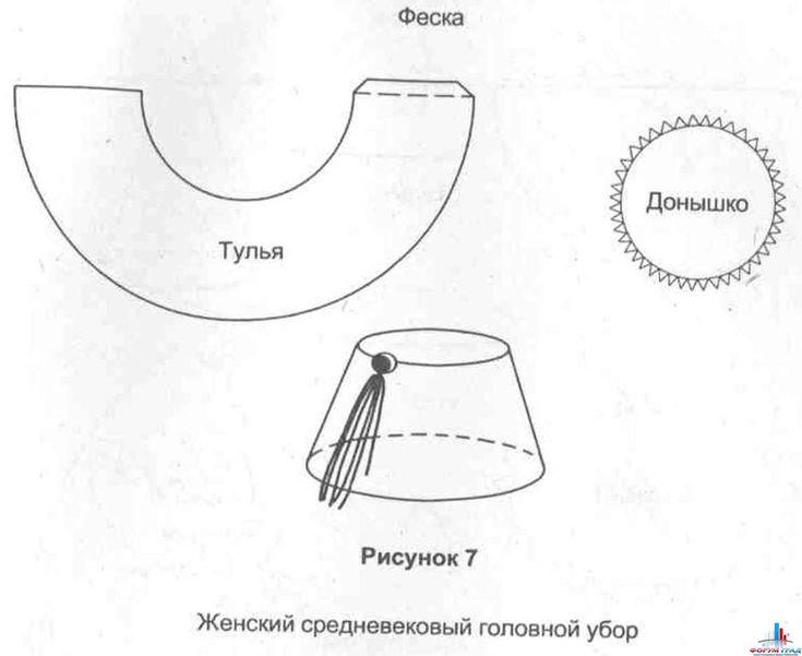 Татарский головной убор женский своими руками выкройка 92