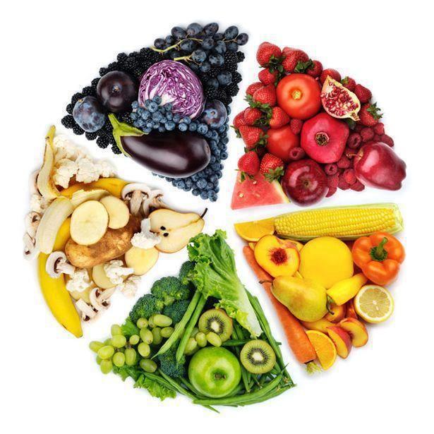 l'alimentation colorée
