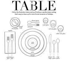 Perfect Table Setting Extraordinary Of How to Set the Perfect Table | Dining room (design, products, helpful  Image